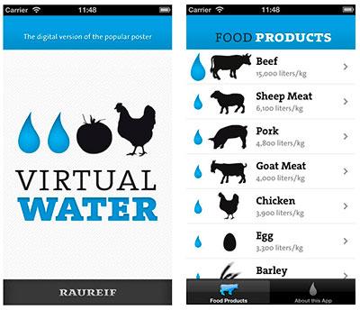 Virtual Water app