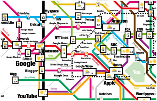 Web trends 2007