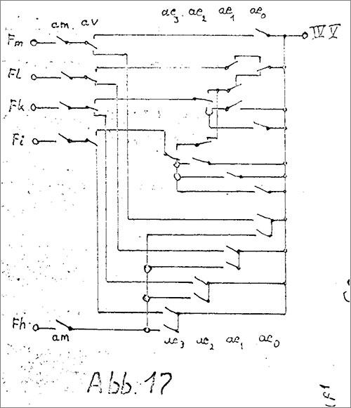 Patente Z3 de Konrad Zuse