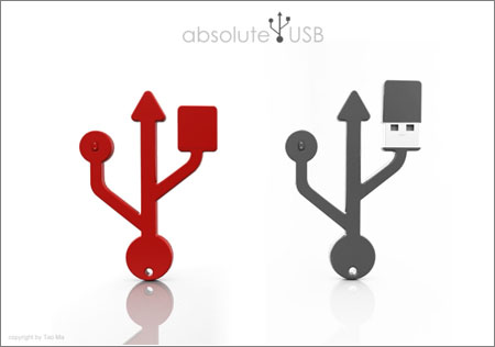 Absolute USB
