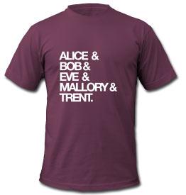 Alice-Bob-Eve