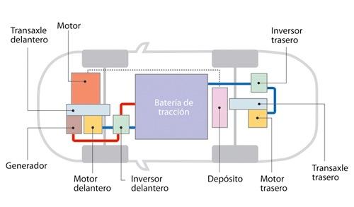 arquitectura-outlander-phev.jpg
