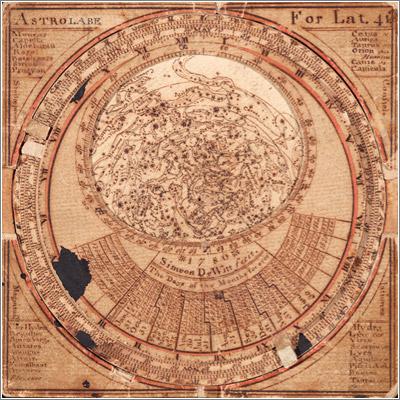 El cosmos en minitura: el astrolabio de Simeon De Witt