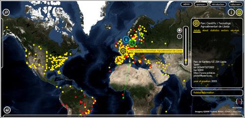 Atlas de la Innovación WAINOVA