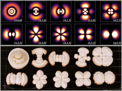 Átomos como galletitas