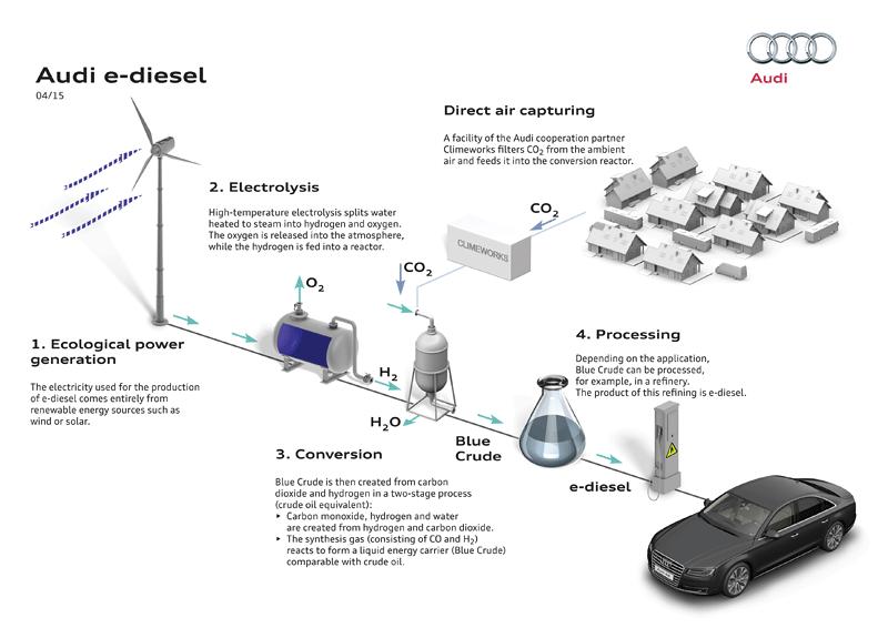 Audi-E-Diesel-Sintetico-1
