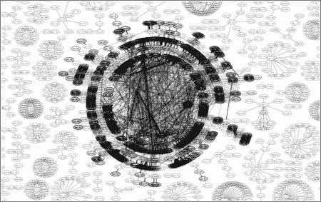 La Blogosfera, mapa de Feevy