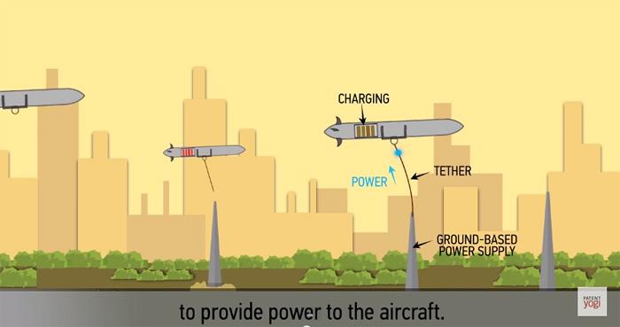 Boeing —patente recarga drones en vuelo / PatentYogi