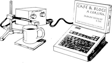 Café & Blogs