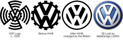 Evolución logos de coches - Volkswagen