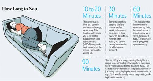 La ciencia de echar una cabezadita, ¿cuánto debe durar una siesta?