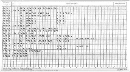 La historia del lenguaje COBOL
