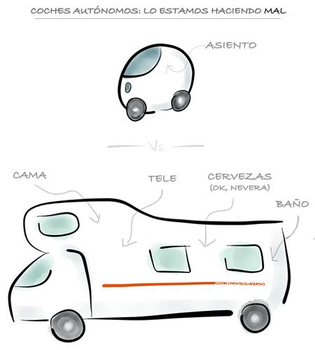 Coche-Autonomo-Vs-Caravana