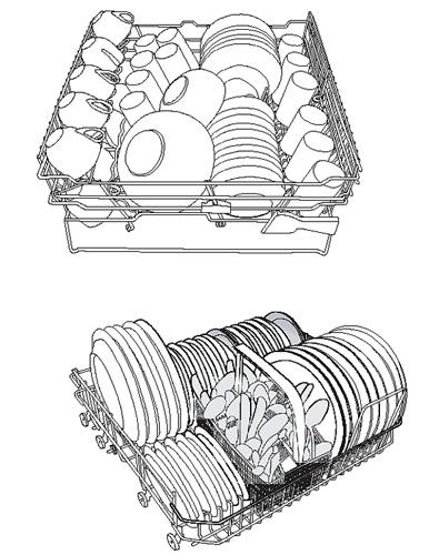 Como-Cargar-Lavavajillas