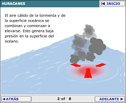 Cómo Se Forman Los Huracanes Microsiervos Ciencia