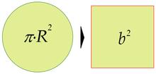 Cuadra-Circulo-1