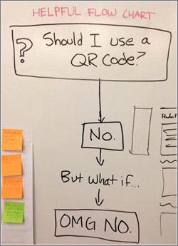 deberia-usar-codigo-qr.jpg