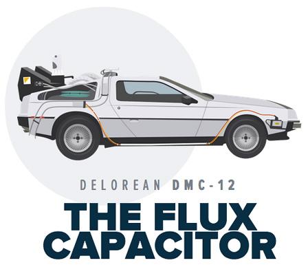 Delorean-Back-To-The-Future-1