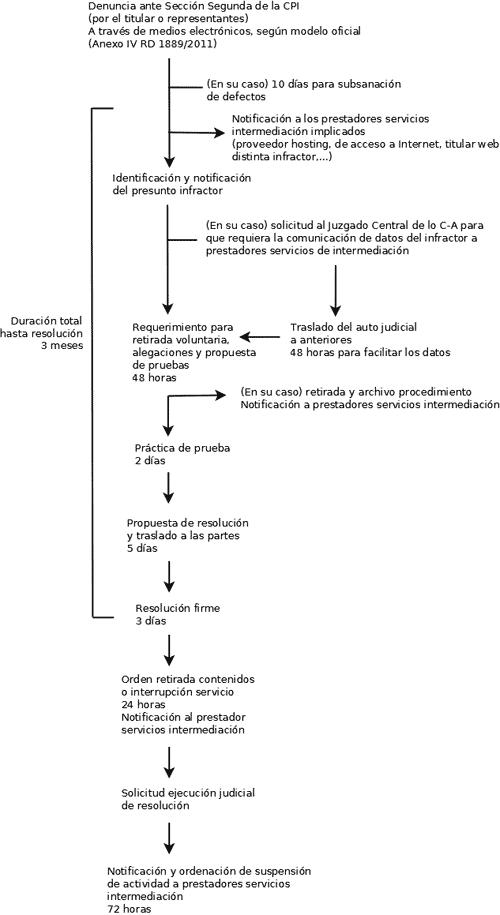 Diagrama por Javier Prenafeta