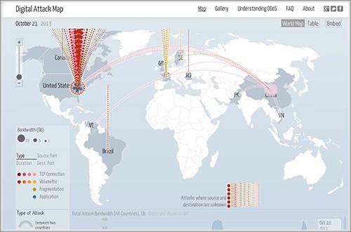 Digital-Attack-Map
