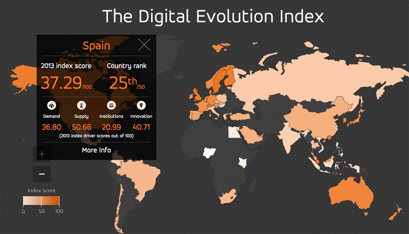Digital Evolution Index - Mastercard