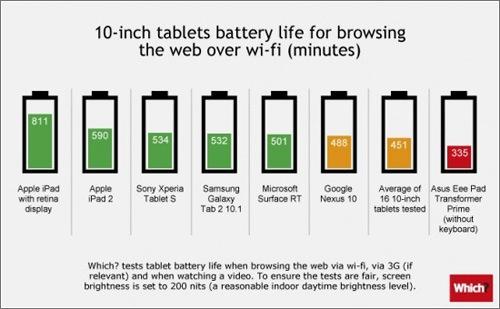 duracion-bateria-tablets-10.jpg