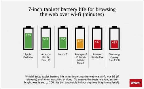 duracion-bateria-tablets-7.jpg