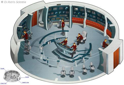 Enterprise A: Bridge