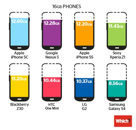 espacio-almacenamiento-telefonos.jpg