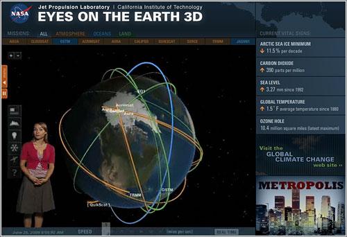 Eyes on the Earth: así son los satélites que vigilan nuestro planeta