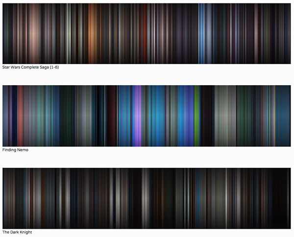 Film-Color-Analysis-Dillon-Baker