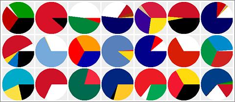 Flags Colours, los colores de las banderas del mundo