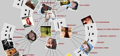 flickr-graph.jpg