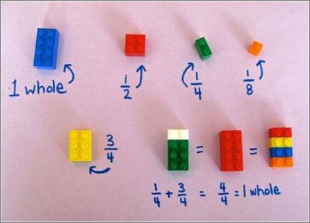 Las fracciones explicadas usando piezas de Lego