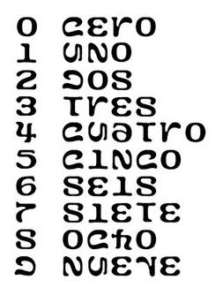 Letras y Números por Homero
