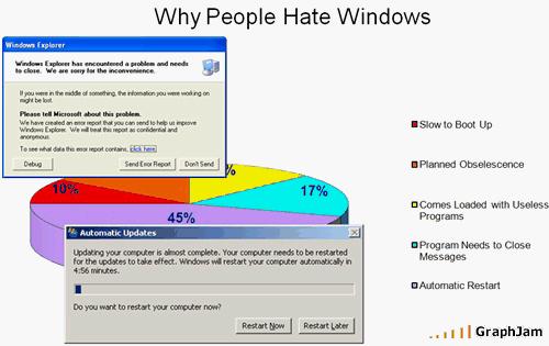 Gente-Odia-Windows-2