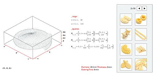 La geometría de la pasta