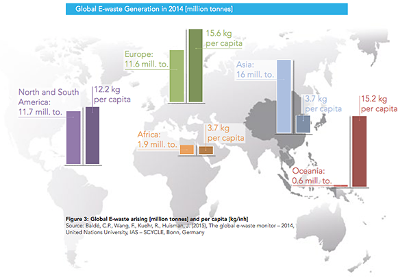 Global e waste 2014 UN