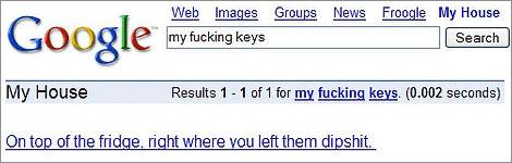 Google Futuro