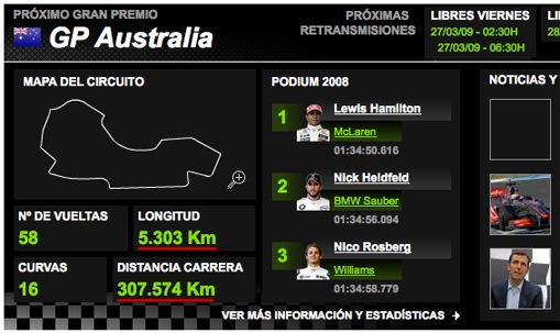 Formula 1: Gran Premio Australia, «de la Tierra a la Luna»