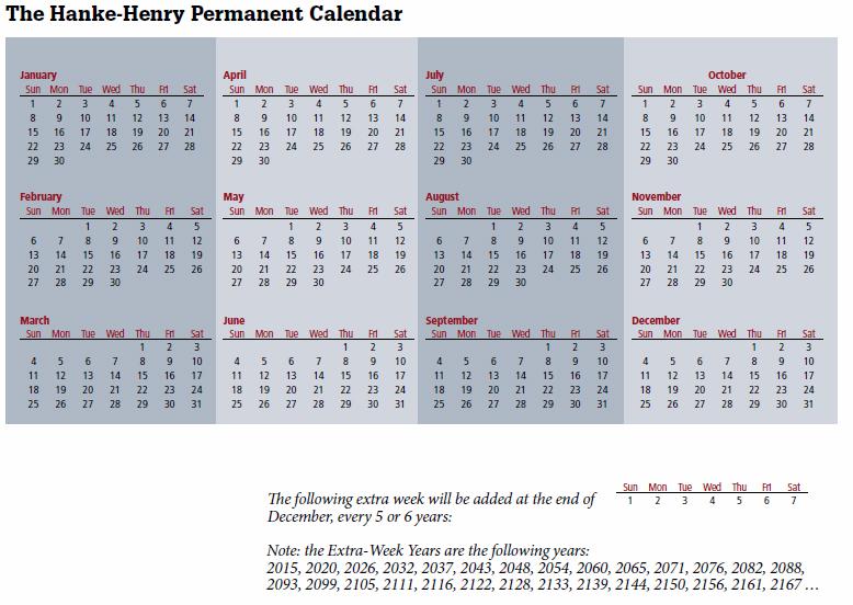Hanke-Henry-Permanent-Calendar
