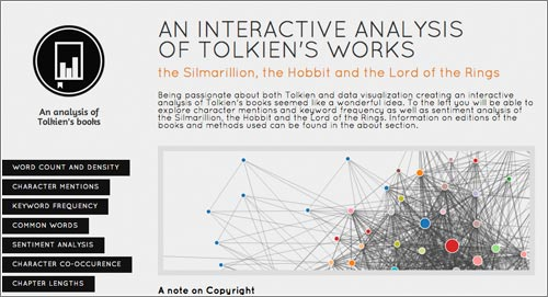 Hobbit-Analysis