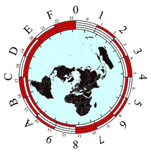 Hora-Coordenadas-Hexa