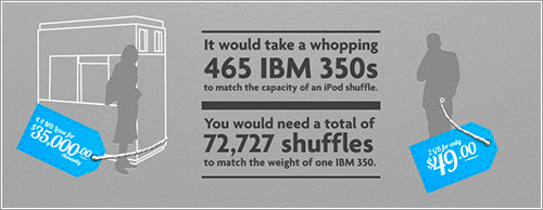 ipod shuffle e IBM 350
