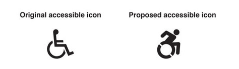 Icon iso design standardization