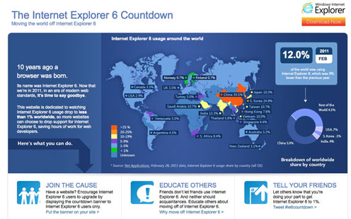 Ie6Countdown