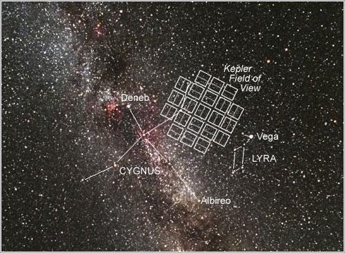 Detalle de la zona que cubre el fotómetro - NASA