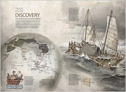 Infografías de National Geographic
