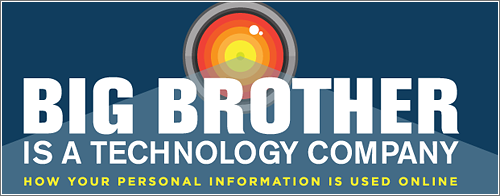 infographic-big-brother-tech-company.png