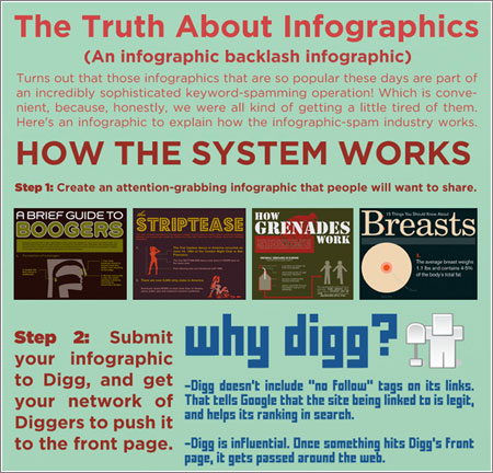 Infographicinfographic
